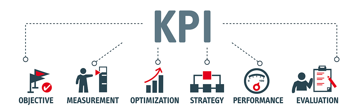 Marketing KPI's