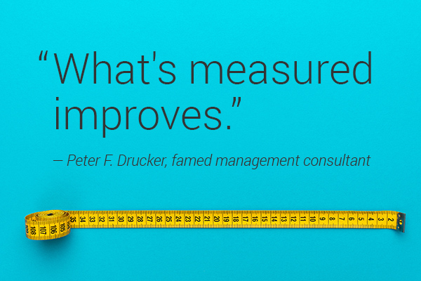 "Quote from Peter F. Drucker, famed management consultant, that says, ""What's measured improves,"" above a yellow measuring tape"